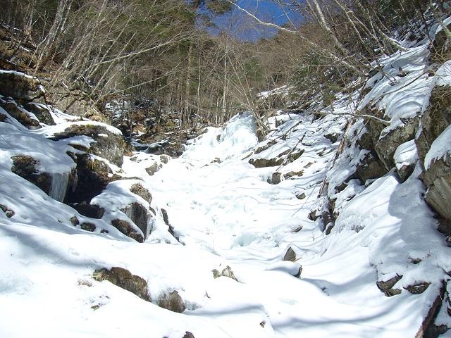 12 右沢6m滝と7m滝